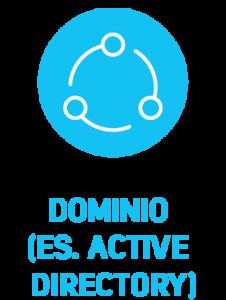 icon-dominio